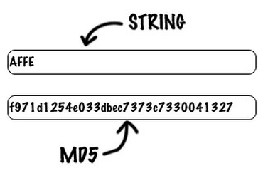 Hướng dẫn mã hóa mật khẩu 1 chiều với MD5 trong C#