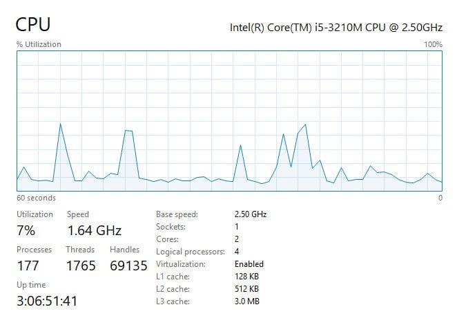 CPU là nơi tiếp nhận và xử lý hầu hết các hoạt động, do đó nếu CPU đã chạm mức giới hạn hãy tìm cách để nâng cấp nó